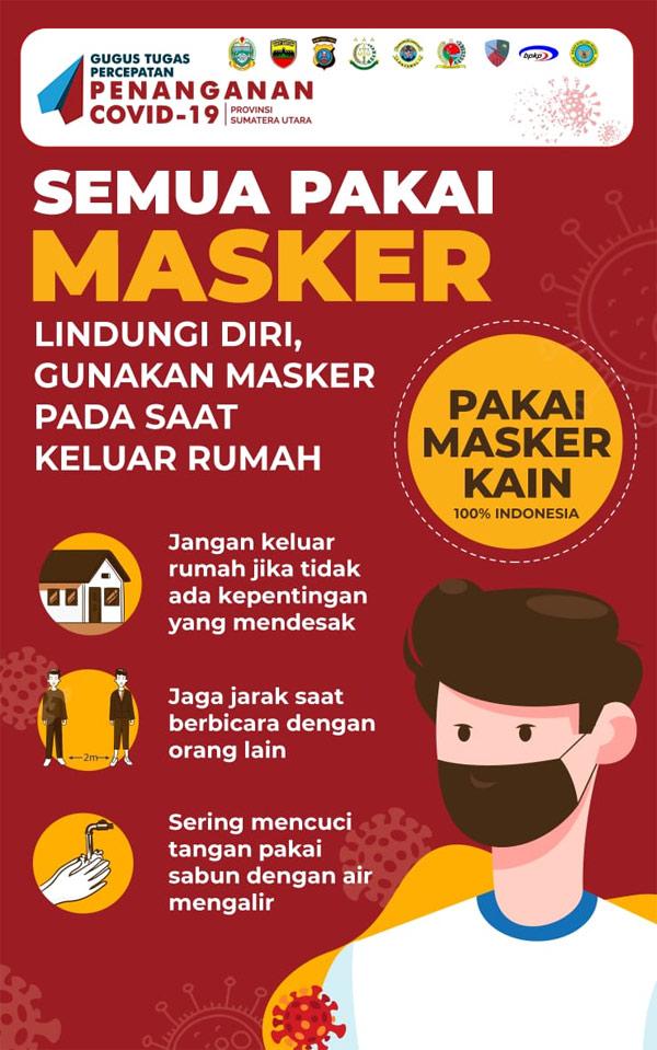 TGPP Pakai Masker